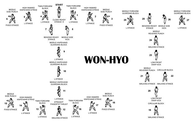 won-hyo diagram